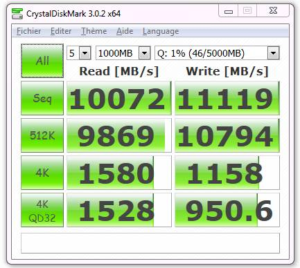 RAMDisk - Crystalmark
